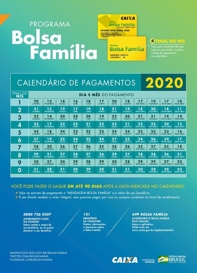 CALENDÁRIO pagamentos BOLSA FAMÍLIA: Governo divulga datas deste ano de 2020! Fique por dentro!
